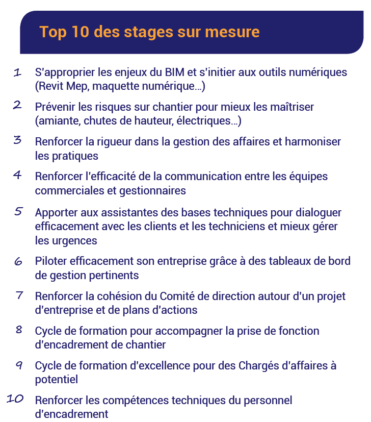 Top 10 des stages sur mesure