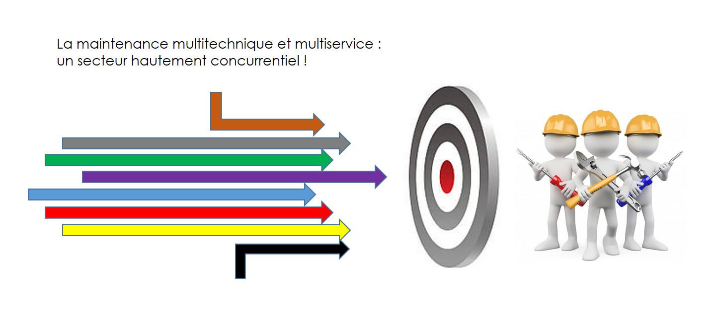 La Maintenance Multitechnique Et Multiservice Une Niche Et