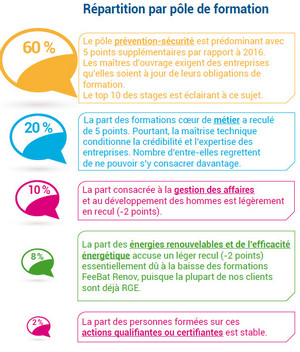Reforme De La Formation Professionnelle Impacts Et Perspectives